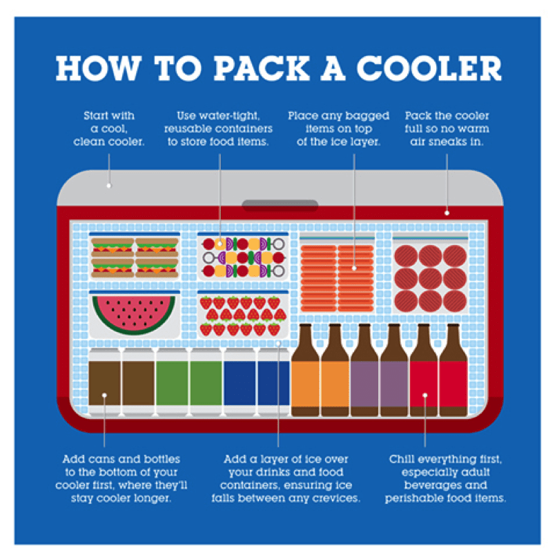 PackCooler
